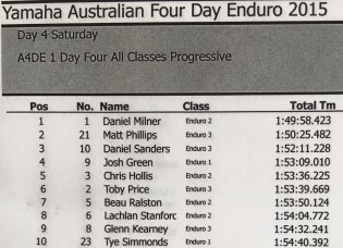 2015 Tas A4DE - Outright Progressive Top 10 after Day 2